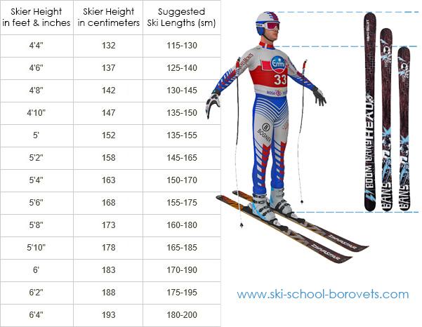 how to choose ski table